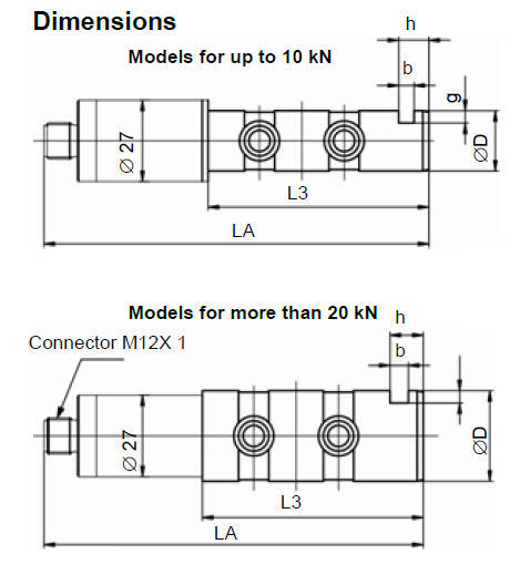 Тензодатчик веса F5301, F53C1 tecsis